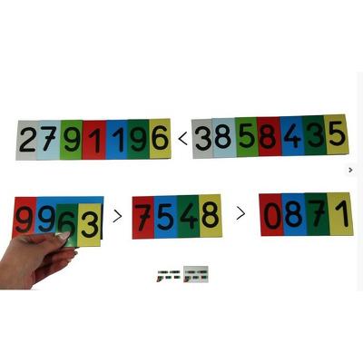 Cifre - carduri magnetice