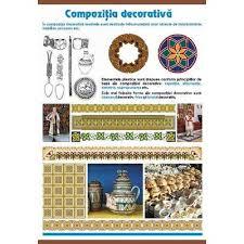 Compozitia decorativa - Cercul lui Newton. Plansa murala