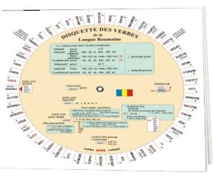 Disquette des verbes de la Langue Roumaine