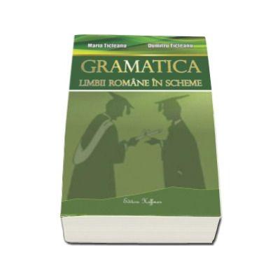 Gramatica limbii romane in scheme