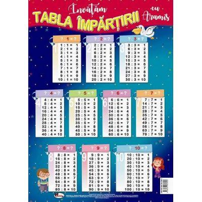 Invatam Tabla impartirii - Plansa format A4