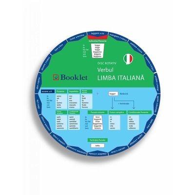 Limba italiana. Verbul