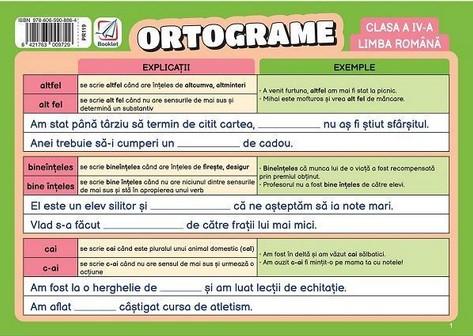 Limba romana, clasa a IV-a. Pliant ortograme