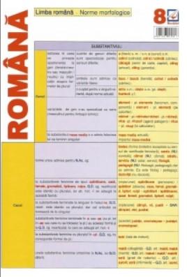 Limba romana. Norme morfologice