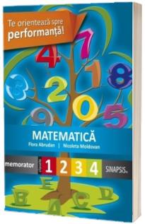 Matematica - Memorator clasele I-IV