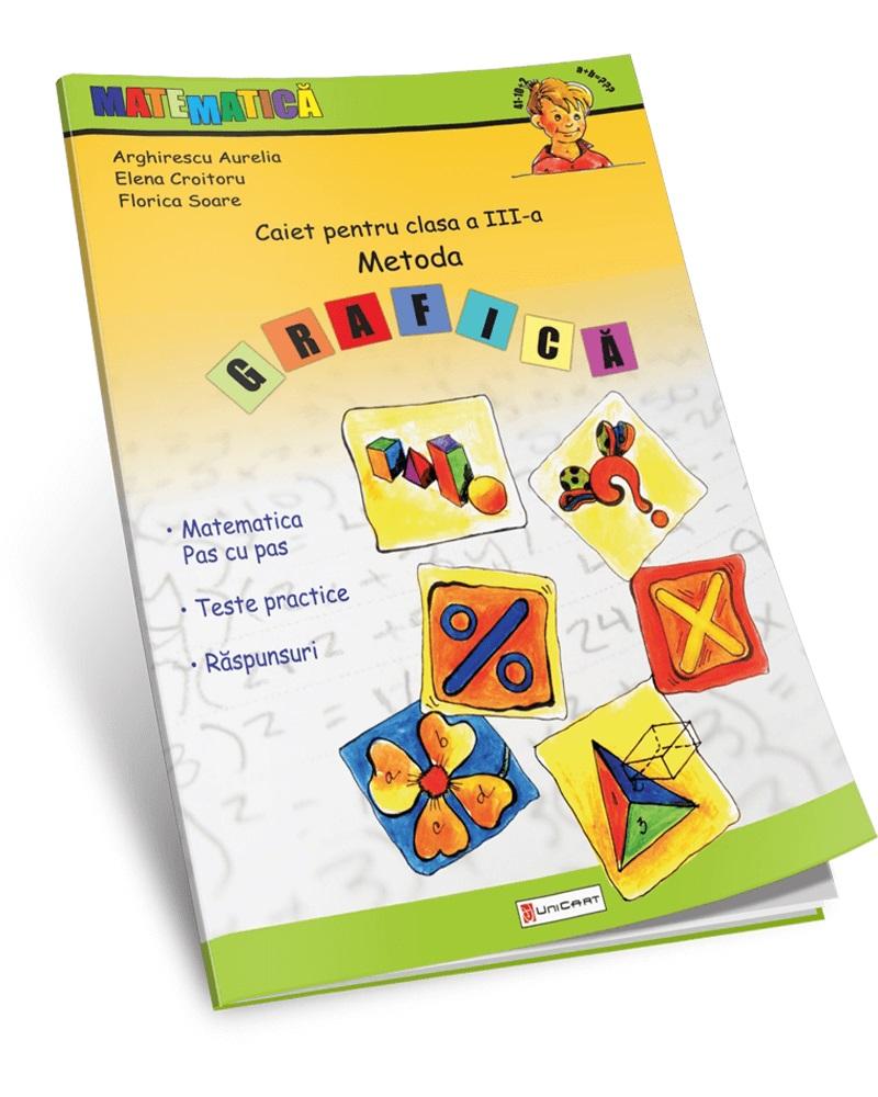 Metoda grafica - Caiet de matematica pentru clasa a III-a