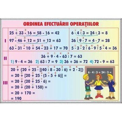 Ordinea efectuarii operatiilor - Impartirea numerelor naturale. Plansa DUO
