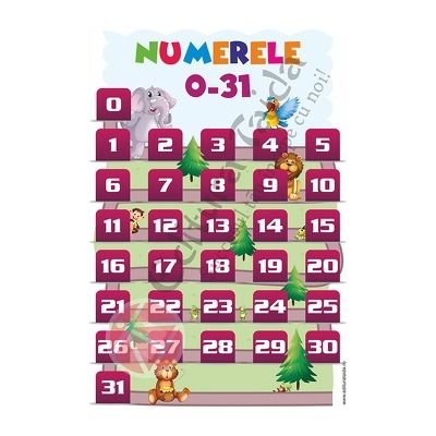 Plansa Numerele de la 0 la 31