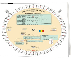 The spin-disk of verbs in the Romanian Language