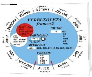Verbusoleta pentru limba franceza, editia 2021